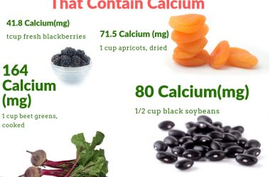 It's All About Calcium!  What it Does, How Much you Need